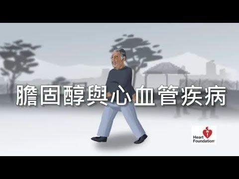 膽固醇與心血管疾病