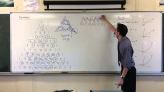 Demonstrating the Binomial Theorem from Pascal's Triangle