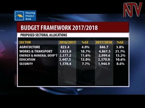 Farmers' association says 3.8% budget allocation to agriculture is not enough