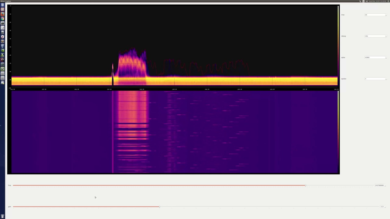 RFNoC gr-fosphor USRP X310 200 MS/s - 2 4 GHz Wifi by devnulling