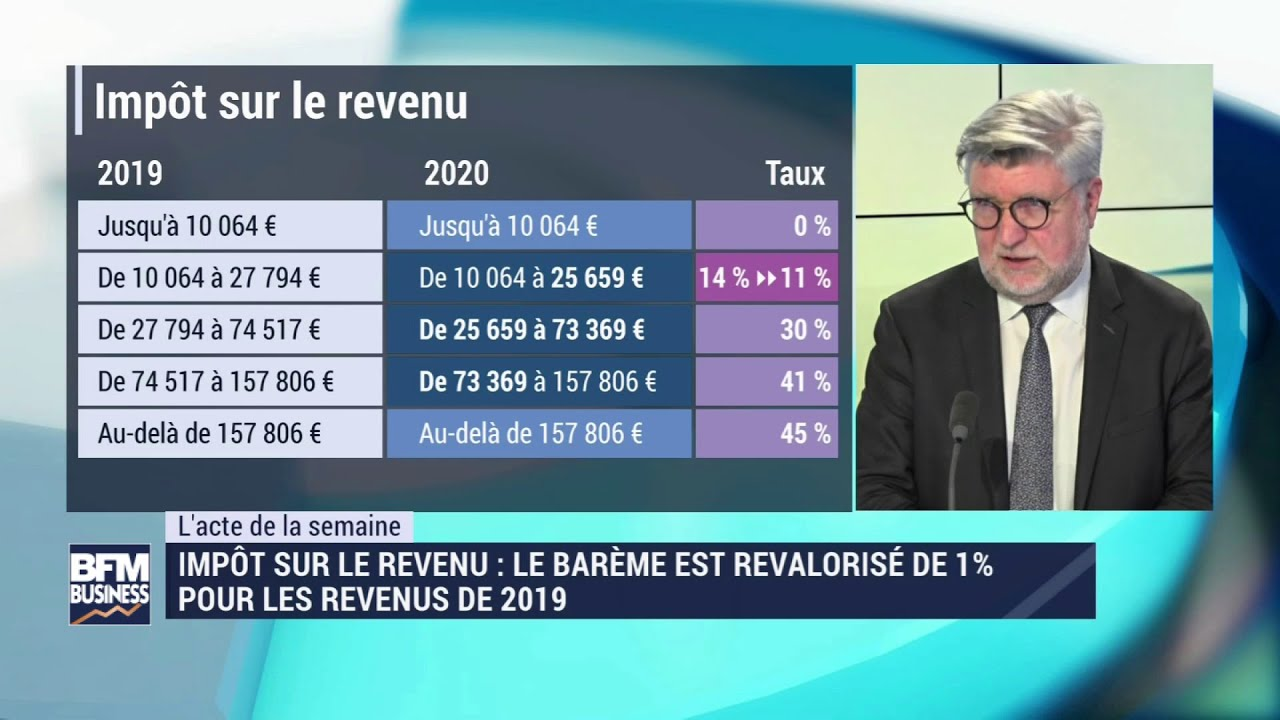 LOI DE FINANCES 2020 EN VIDEO