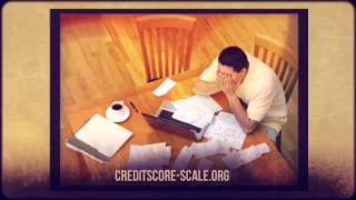 credit score range mortgage