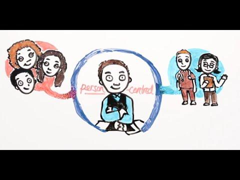 Person-Centred Care Guideline