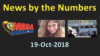 MegaMillions Jackpot - Jayme Closs Amber Alert - Kerch, Crimea School Shooting