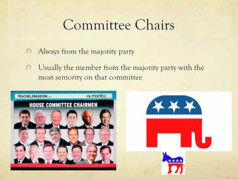 4.3 Congressional Committees AP Gov