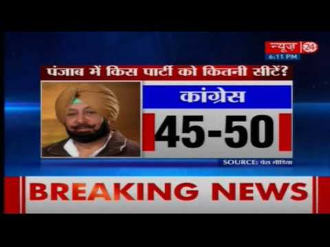 Exclusive News24: Opinion Poll 2017, Punjab, Uttar Pradesh and Uttarakhand Election Survey  (Part-1)