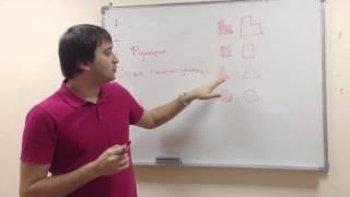 Урок 6. Самооценка. 3 функция