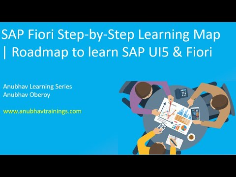 Fiori Youtube Sap.Fiori Training With Sap Webide Fiori Tutorial Fiori Learning