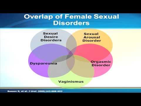 Sex and the Post-menopausal Woman Sheryl A. Kingsberg, Ph.D