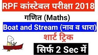 Boat and streams    नाव तथा धारा    Part-01    Maths Short trick    CGL    RPF    GROUP-D   