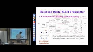 Real-Time DSP Lab: Digital Quadrature Amplitude Modulation Transmitter Part 1 (Lecture 15)