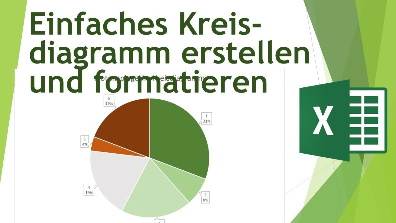 Kreisdiagramm In Excel Erstellen