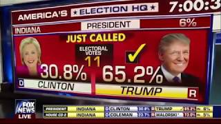 2016 Fox News Election Highlights State Calls Map Updates, Senate, House (long Version)