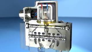 Progress Fluid  servovalve Rexroth Bosch Group.wmv