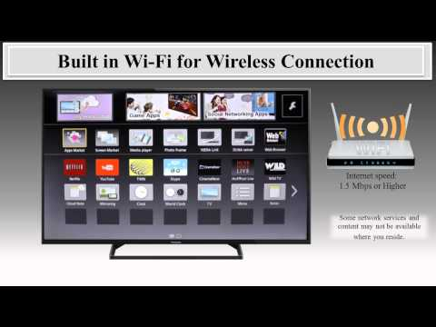 Panasonic 2014/2015/2016 -- How to connect your VIERA televisions to Devices and the Internet.
