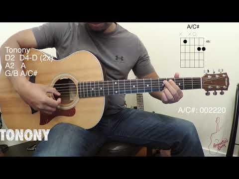 Tsy Sahy (Mage 4) - Malagasy Guitar Tutorial