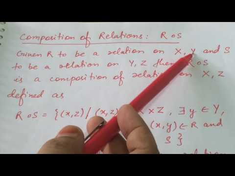 Fuzzy Set Theory. Cartesian Relation operations. Lec-4
