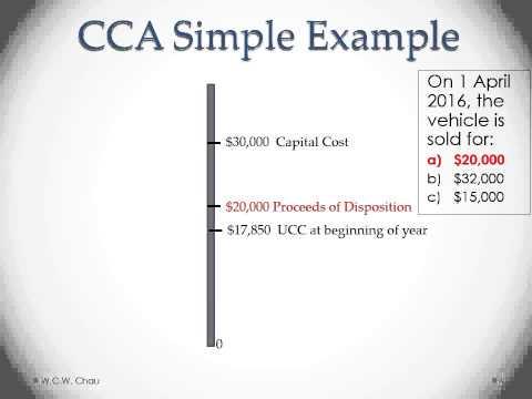Capital Cost Allowance (Canada)