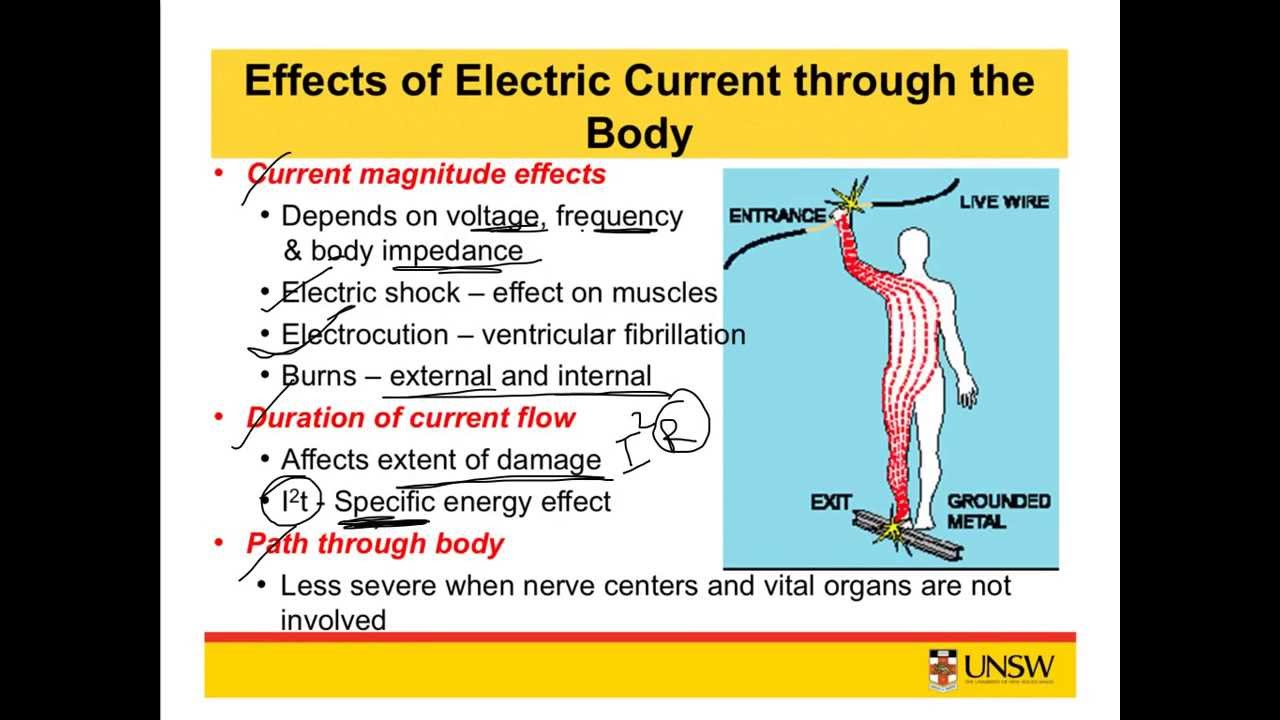 ELEC9716 Electrical Safety - Lecture 1 - YouTube