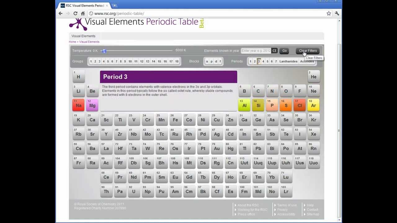 The Visual Elements Periodic Table Short Youtube