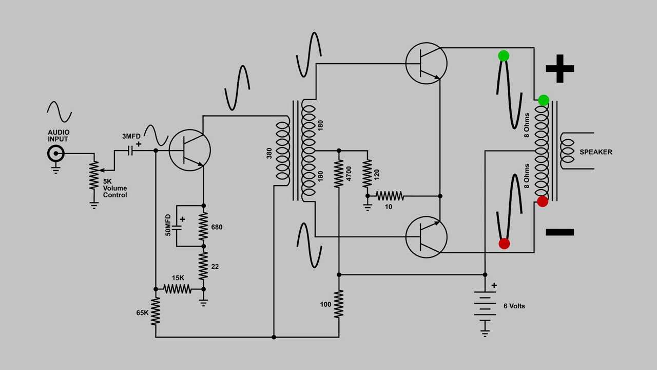transistor push pull audio output amplifier