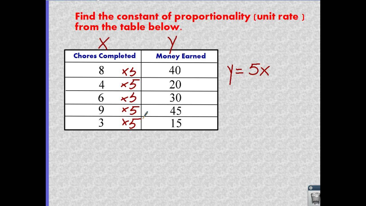 small resolution of Constant of Proportionality (solutions