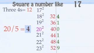 How to Square Numbers Mentally the Easy MisterNumbers Pattern Play Math Way