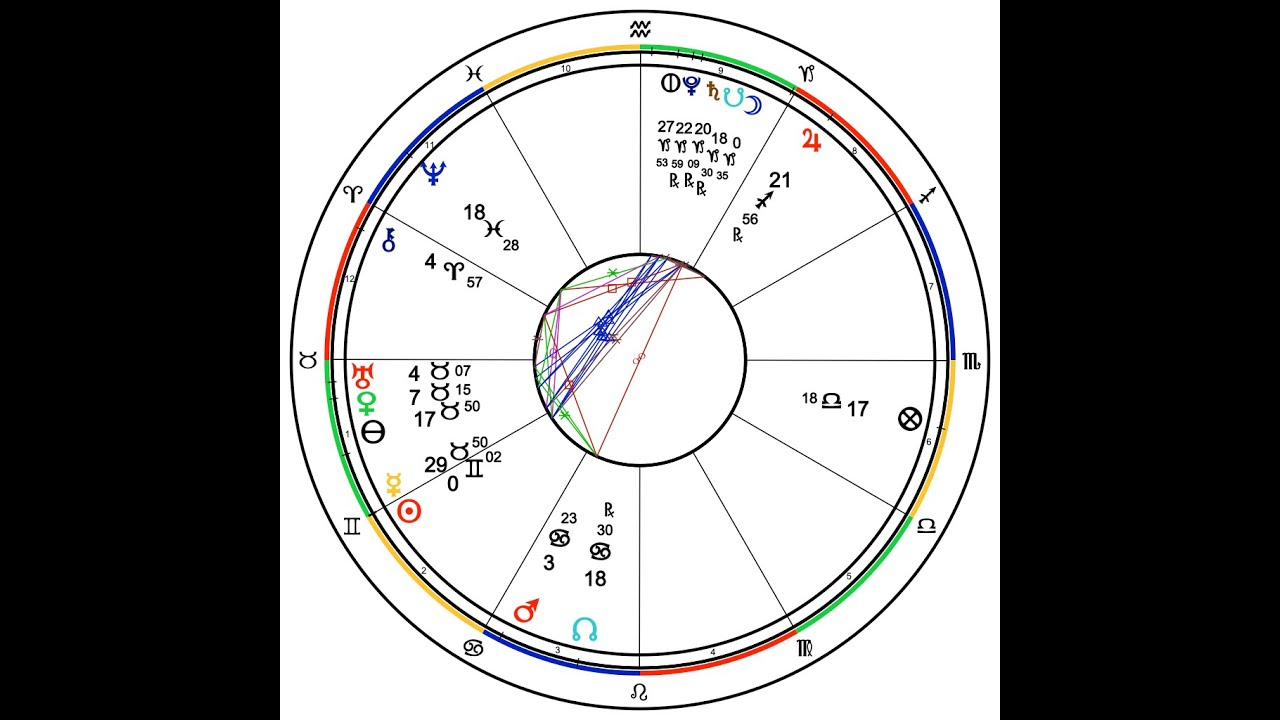 Daily Chart for May 21, 2019