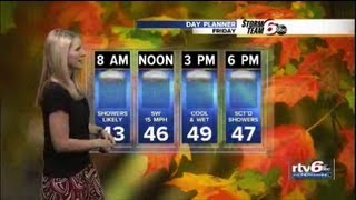 Wind, rain Friday ahead of warmer weekend weather