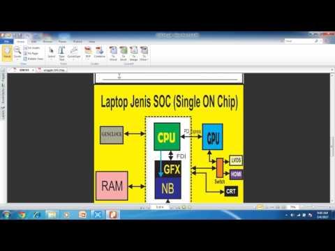 Analisa Laptop Single On Chip (SOC)