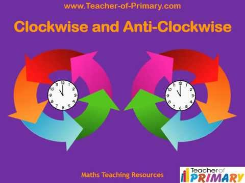 Clockwise and Anti Clockwise - Teaching Resource