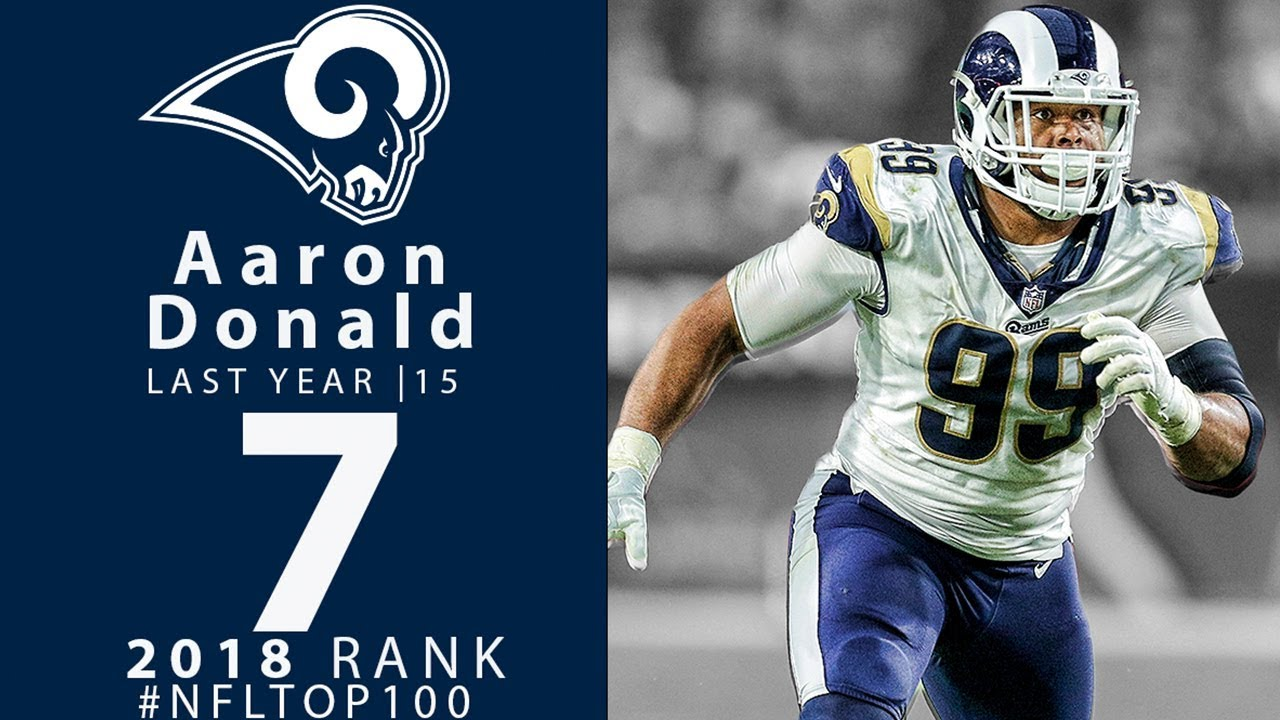 NFL Top 100: Players vote Rams' Aaron Donald best in the league