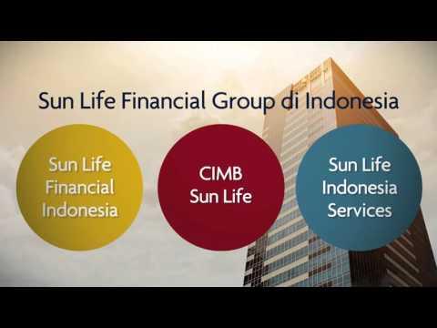 Company Profile of PT. Sun Life Financial Indonesia