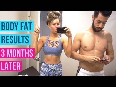 Body Fat Results: 3 Month Update | ANNA VICTORIA