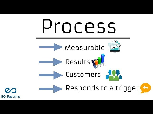 What is a process ? - eQSystms(ITIL, PRINCE2, COBIT, ASM, Cloud Computing and DevOps)