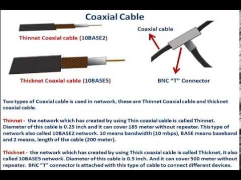 coax cable types