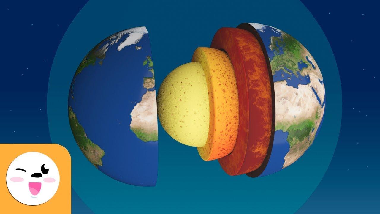 Las Capas De La Tierra Para Niños Atmósfera Biosfera Hidrosfera Y Geosfera Youtube
