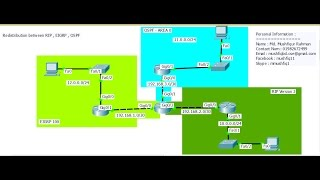 Redistribution Process Between RIP, OSPF, EIGRP (Part-1)