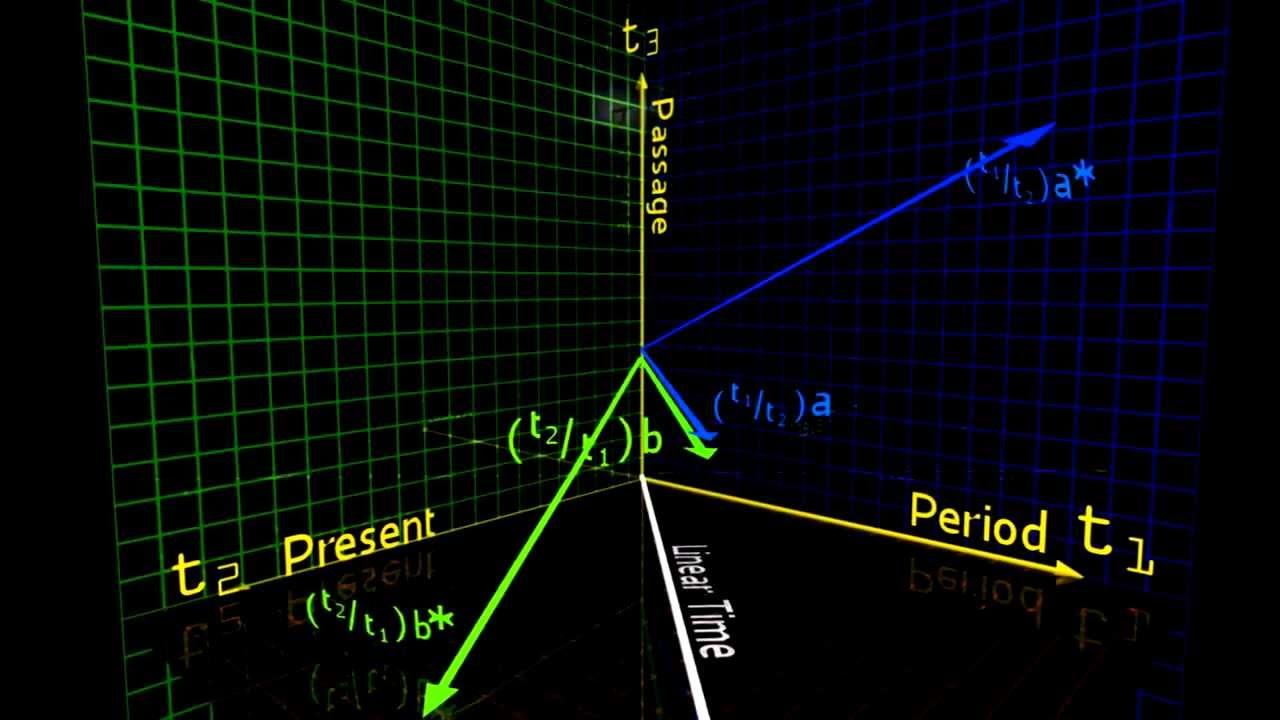 https://i1.wp.com/i.ytimg.com/vi/NUYaM6B-gjw/maxresdefault.jpg?resize=696%2C392&ssl=1