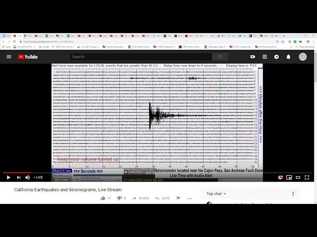 Pacific Coast Seismograms, Western, U.S. (alternating with Southern California Earthquake Monitor )