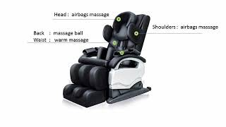 массажное кресло и приборы из Китая
