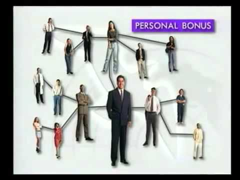 www.aloe-vera.ma - Plan Marketing Forever Ar
