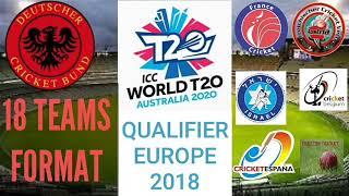 ICC World T20 Qualifier 2018 Europe Format Teams | ICC WT20 2018 Matches Schedule Venue ( English )