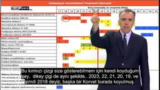 TSK'nın yerli silahlarını gören Yunan spikerin tepkisi