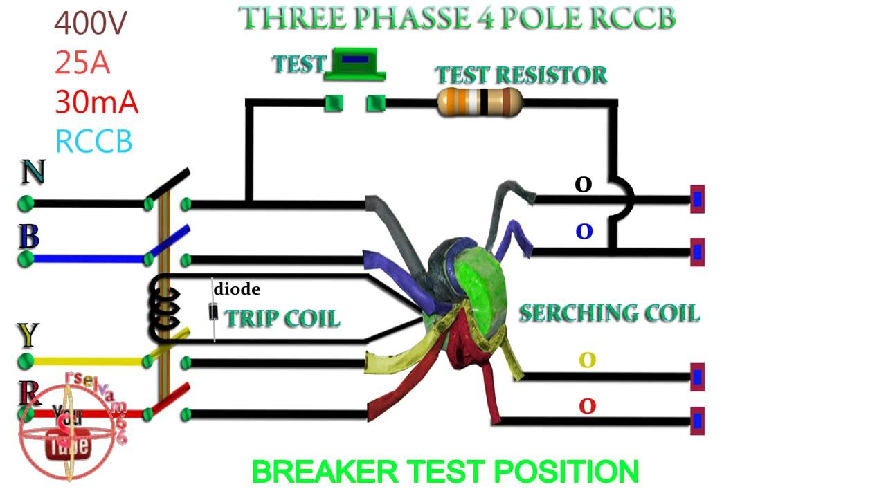 Rccb Working Function Three Phase Rccb 4 Pole Rccb Working