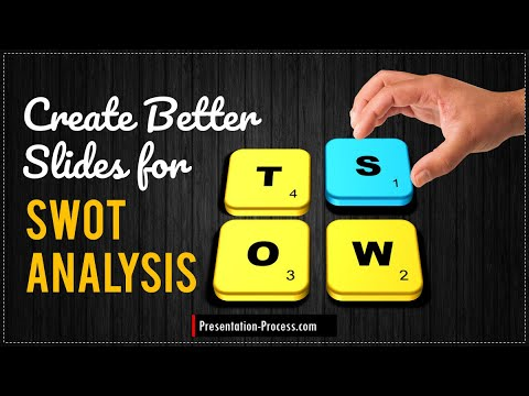 Create Better Slides For SWOT Analysis (PPT Zoom In - Zoom Out Technique)