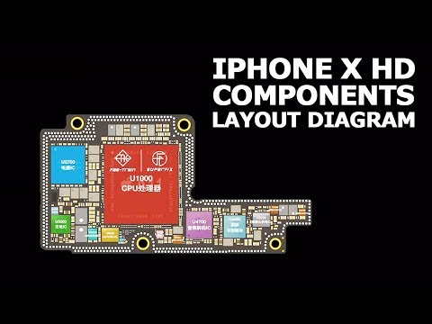 iphone x hd components layout diagram youtube. Black Bedroom Furniture Sets. Home Design Ideas