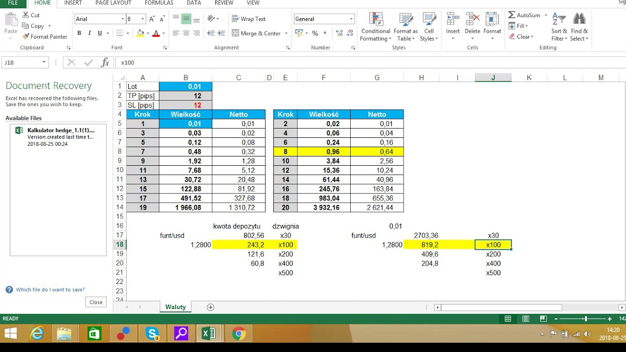 Jaką dźwignię finansową wybrać na rynku Forex | LiteForex