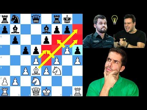 Comprendiendo a Carlsen! Ajedrez de Élite. GM Carlsen vs GM Pepe Cuenca