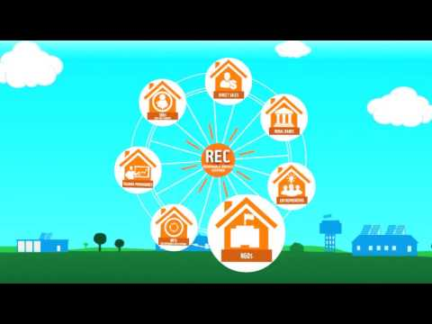 Decentralised Energy Solutions for Underserved Households and Institutions